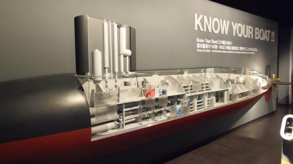 てつのくじら艦陳列の潜水艦模型